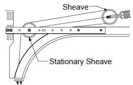 extension spring diagram